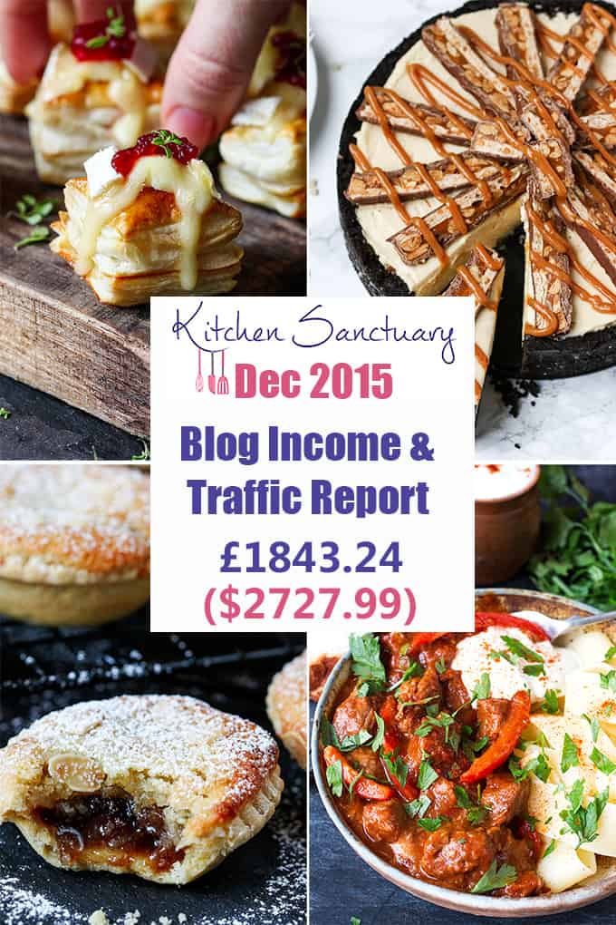 Kitchen Sanctuary Income and Traffic Report December 2015