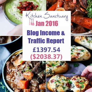 Blog Income and Traffic Report January 2016