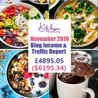Blog Income And Traffic Report November 2016