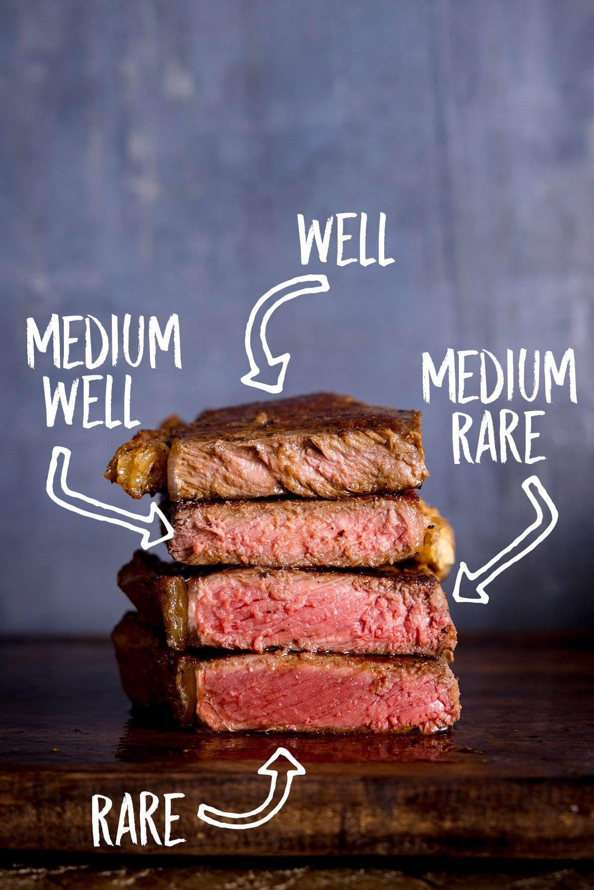 Four steaks on a wooden board, sliced open and piled on top of each other to show varying amounts of doneness. There is a label for each doneness level.